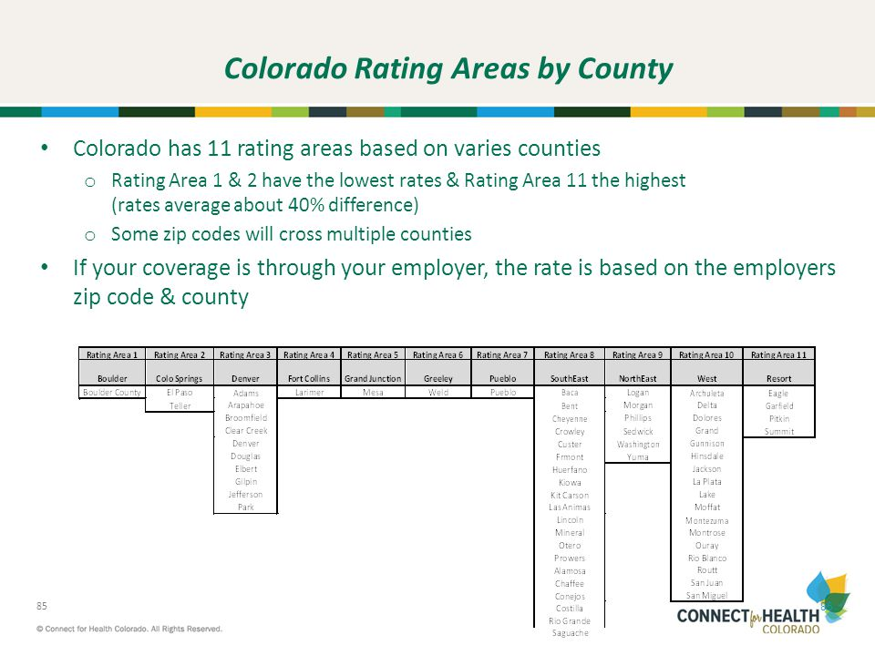 Colorado Rating Areas by County