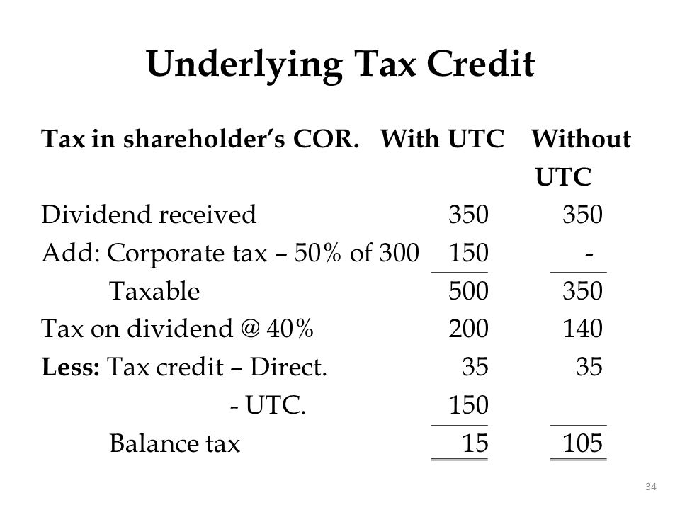 Underlying Tax Credit Without UTC – Cascading effect of taxes: