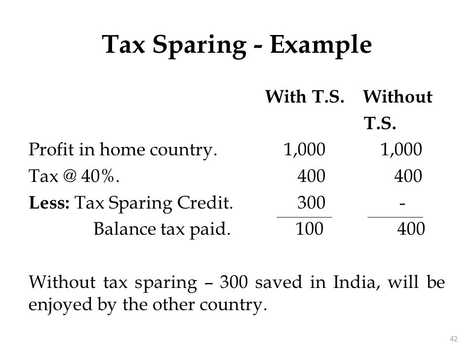 Amount of Tax Credit Singapore income of Indian resident.