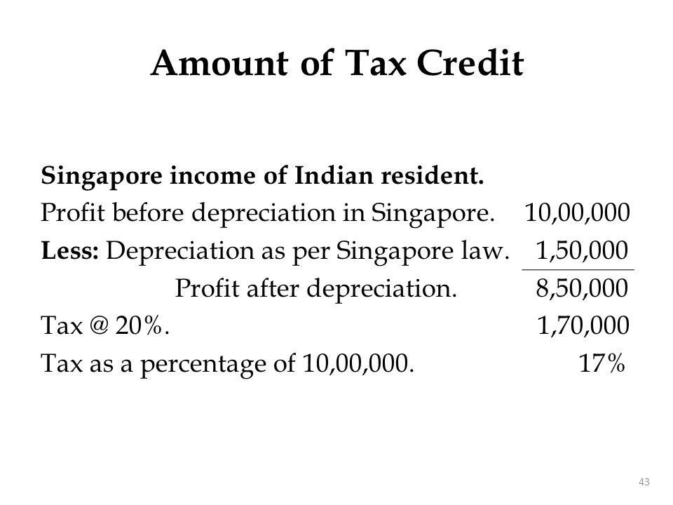 Amount of Tax Credit