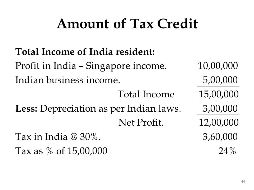 Amount of Tax Credit Tax Credit – Different possibilities.