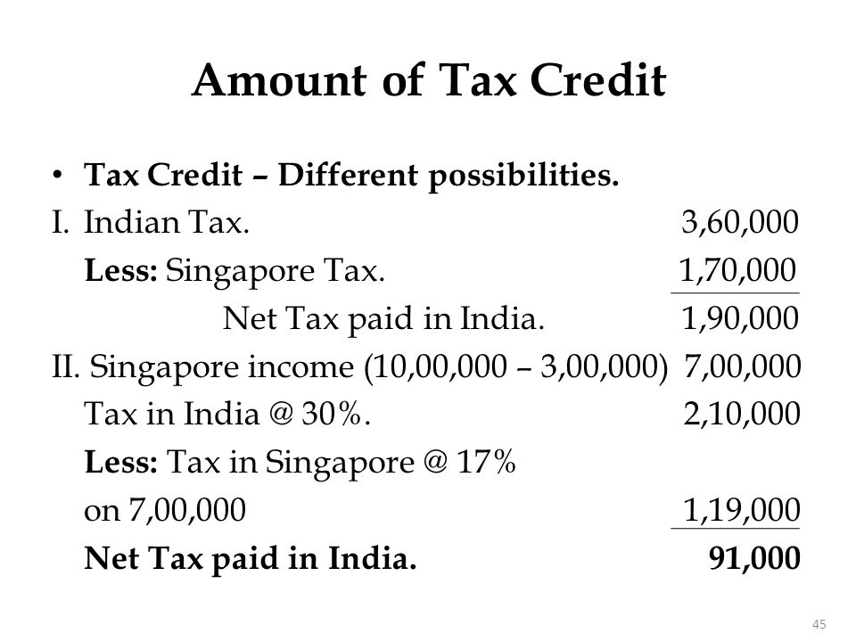 Amount of Tax Credit 3,00,000 x 10,00,000/15,00,000)
