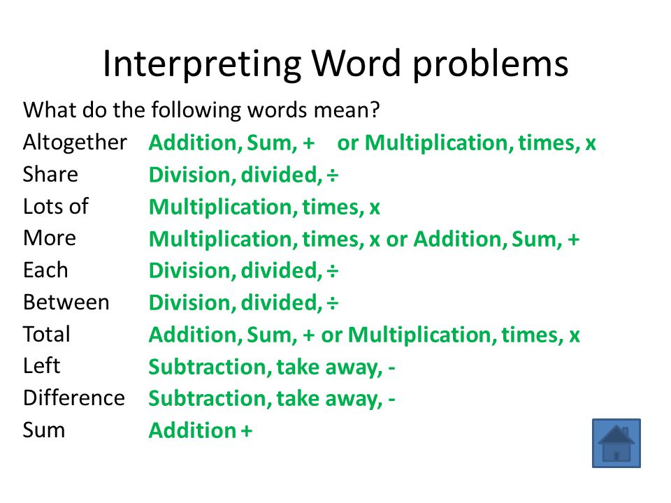 Interpreting Word problems