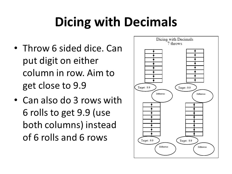 Dicing with Decimals Throw 6 sided dice. Can put digit on either column in row. Aim to get close to 9.9.