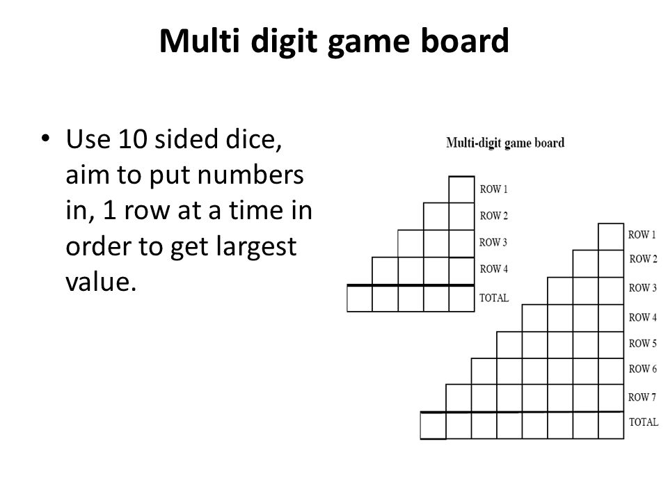 Multi digit game board Use 10 sided dice, aim to put numbers in, 1 row at a time in order to get largest value.