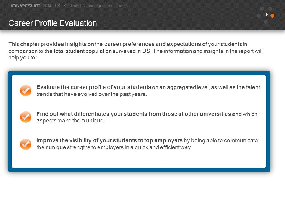 Career Profile Evaluation