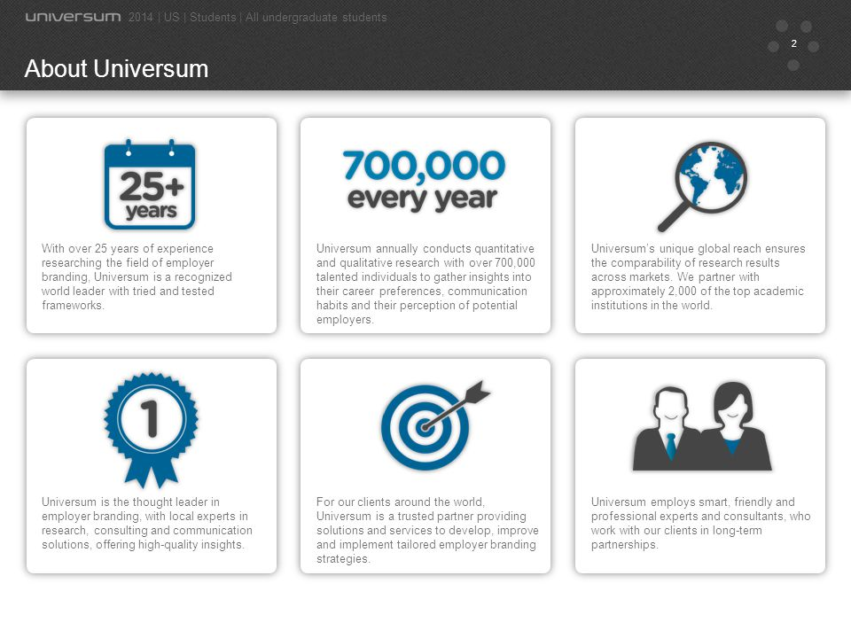 About Universum 2014 | US | Students | All undergraduate students