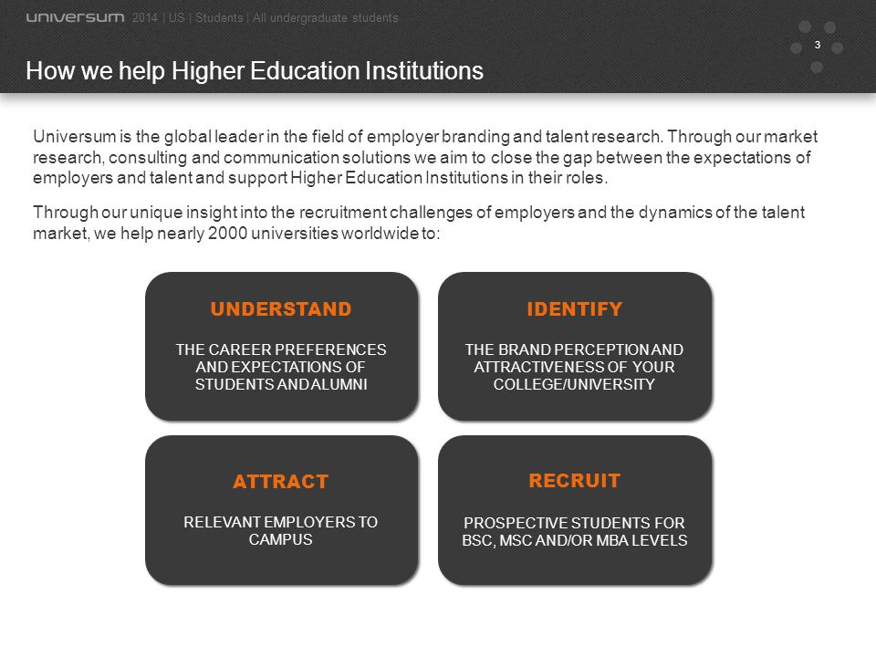 How we help Higher Education Institutions