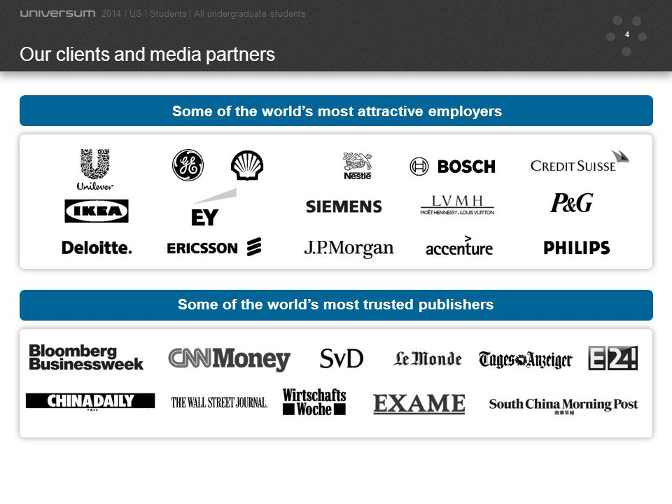 Our clients and media partners