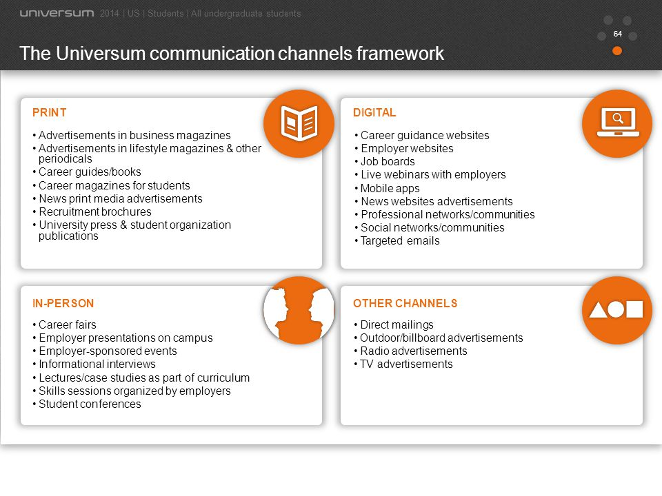 The Universum communication channels framework