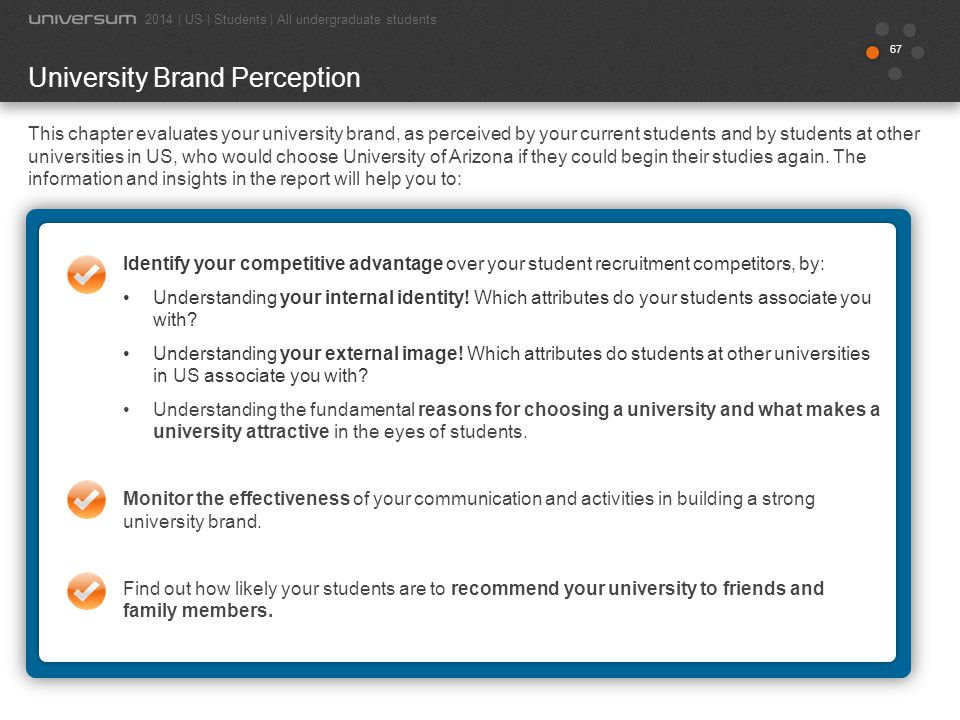 University Brand Perception