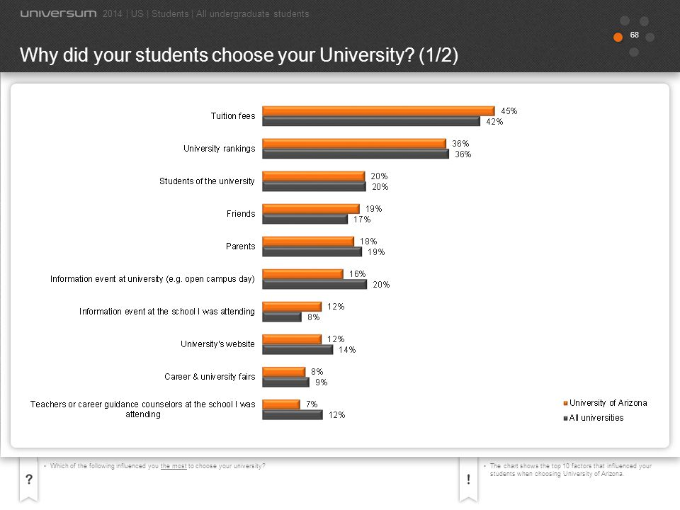 Why did your students choose your University (1/2)
