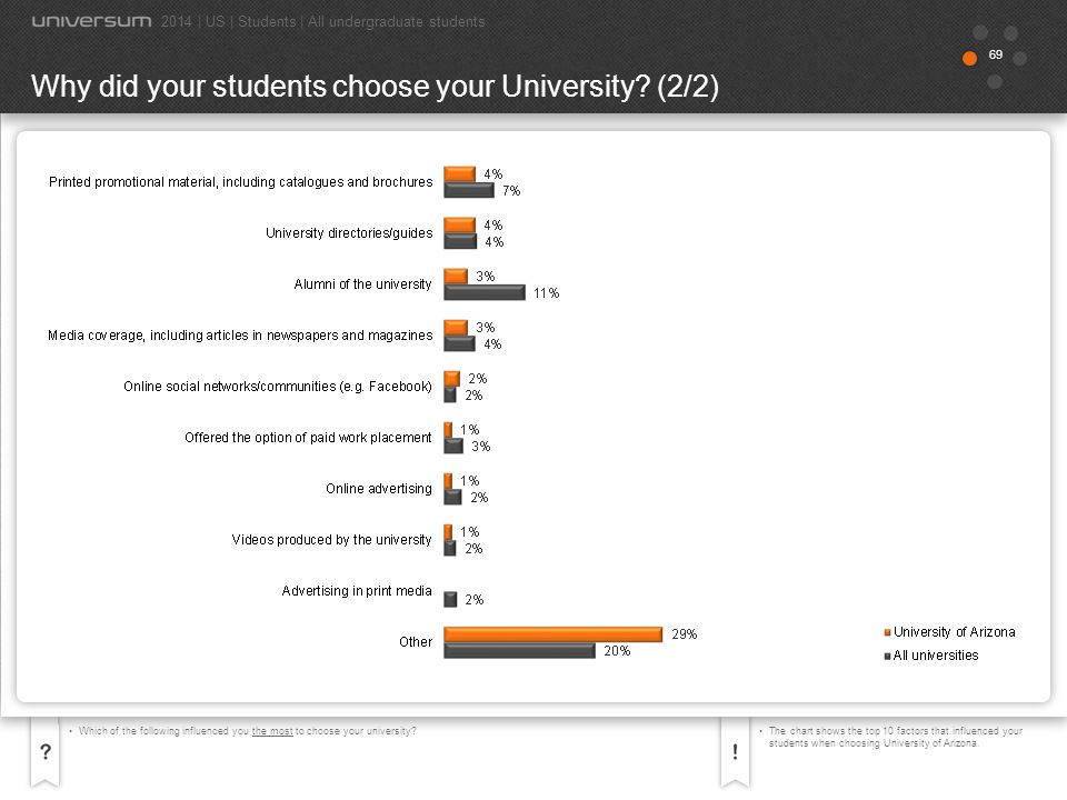 Why did your students choose your University (2/2)
