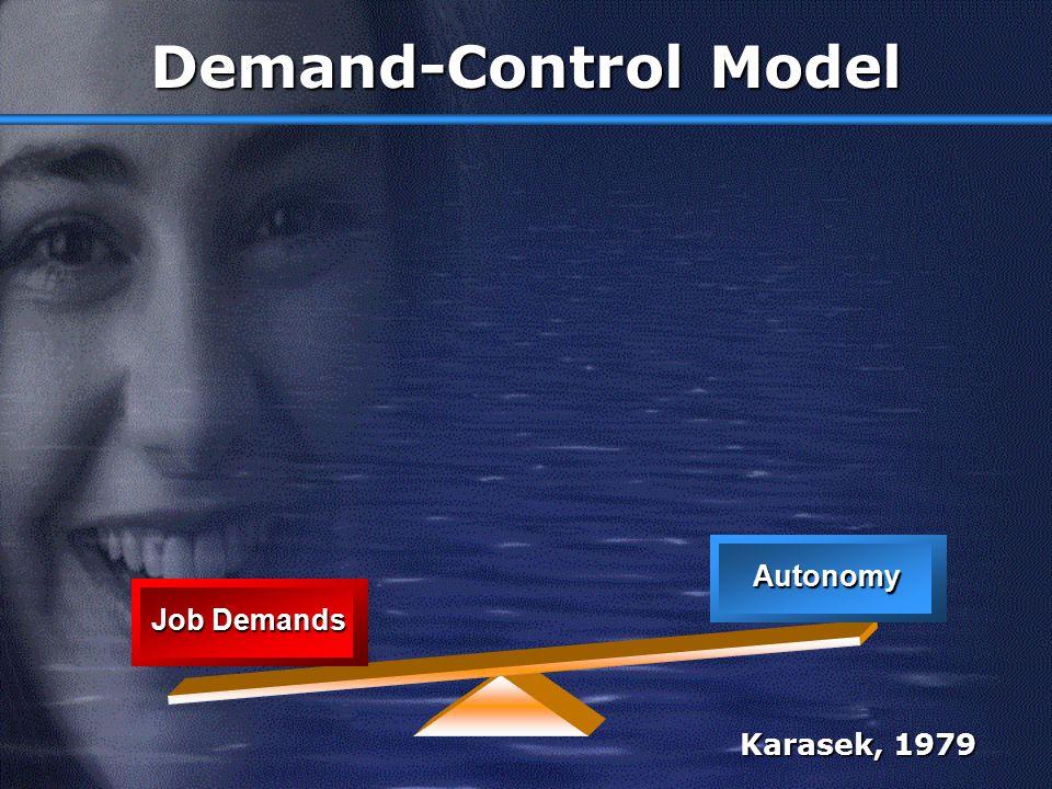 Demand-Control Model Autonomy Job Demands Karasek, 1979