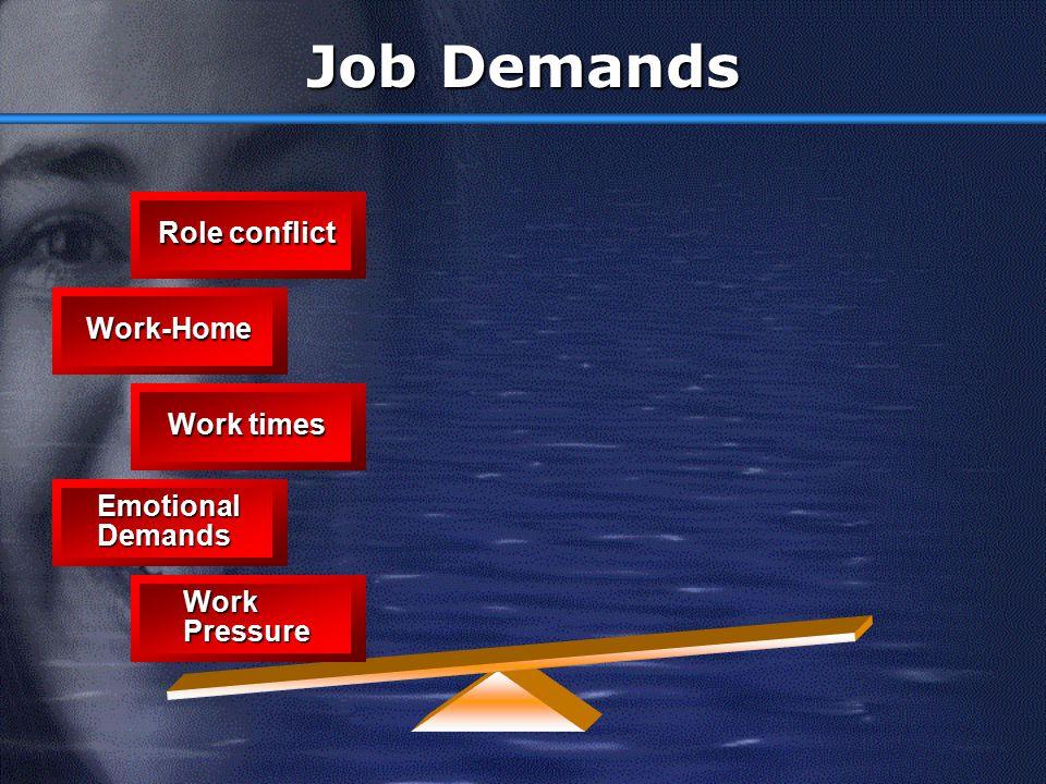 Job Demands Role conflict Work-Home Work times Emotional Demands