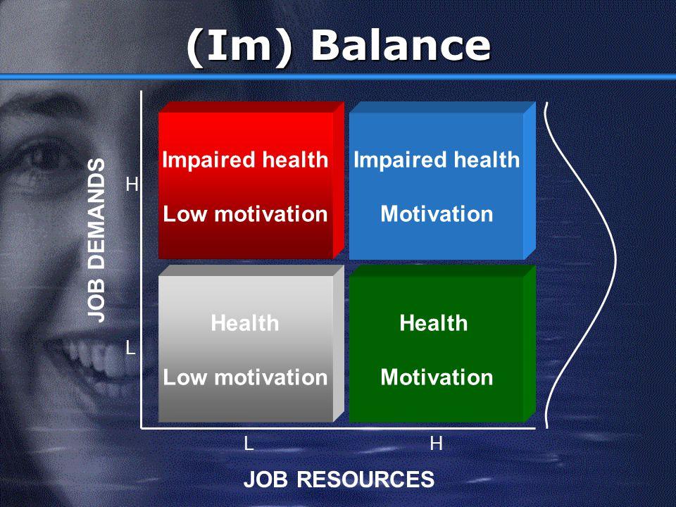 (Im) Balance Impaired health Low motivation Impaired health Motivation