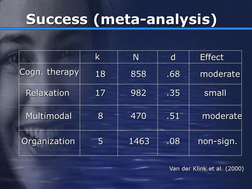 Success (meta-analysis)