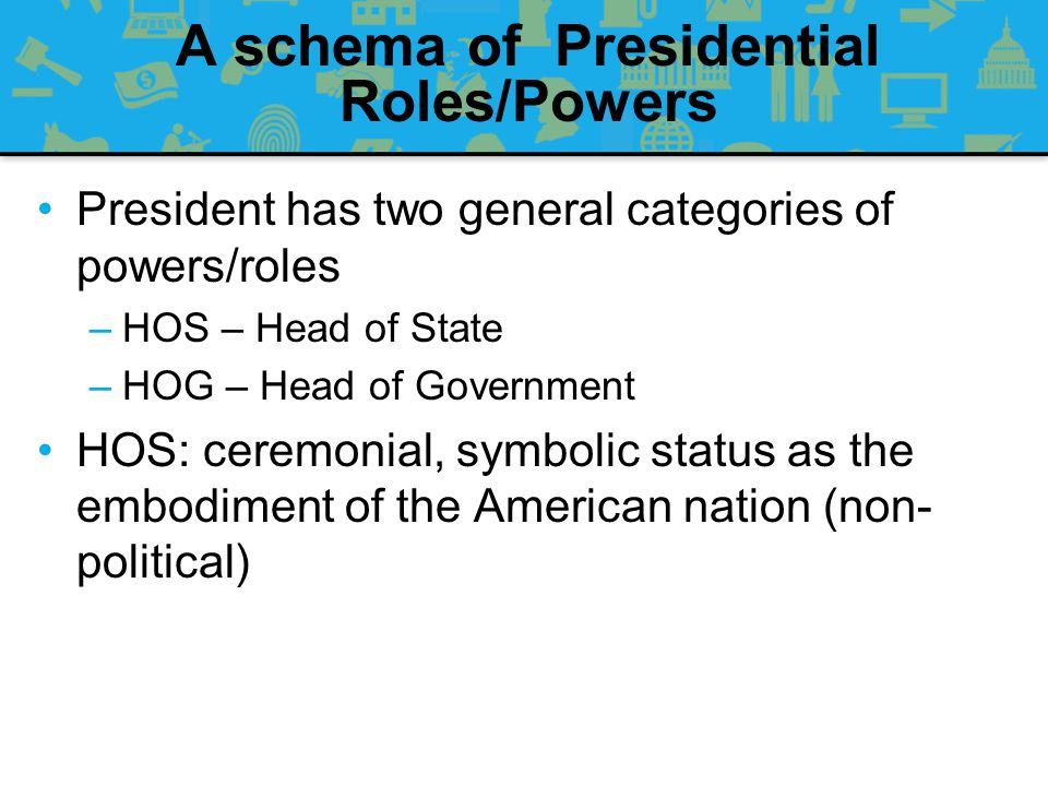 A schema of Presidential Roles/Powers