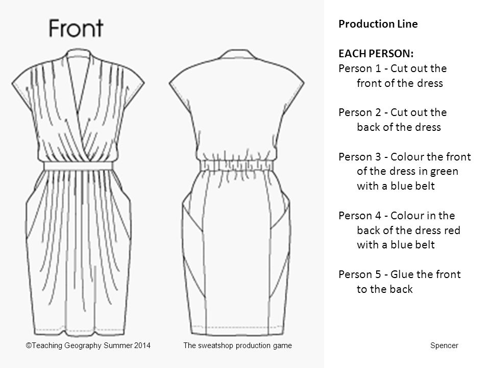 Person 1 - Cut out the front of the dress