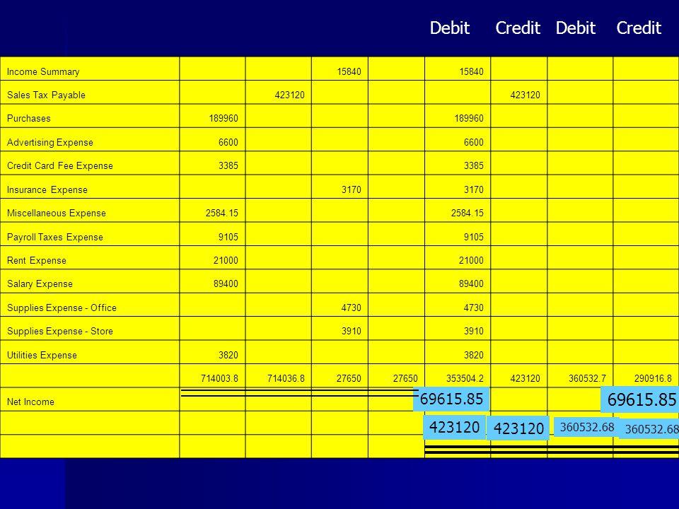 Debit Credit Debit Credit