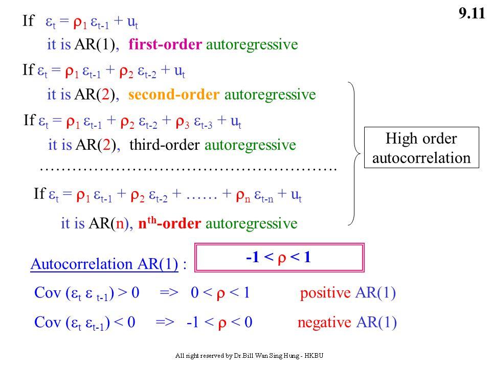 If t = 1 t-1 + ut it is AR(1), first-order autoregressive. If t = 1 t-1 + 2 t-2 + ut. it is AR(2), second-order autoregressive.