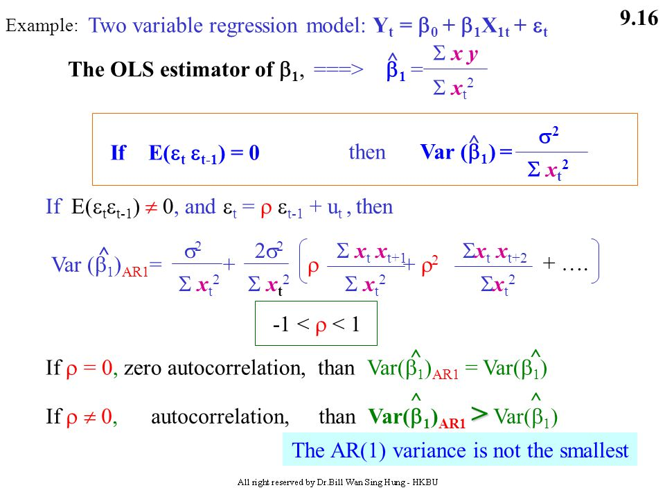 The AR(1) variance is not the smallest