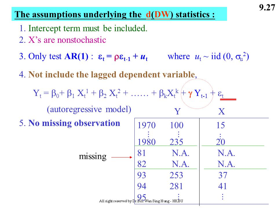The assumptions underlying the d(DW) statistics :