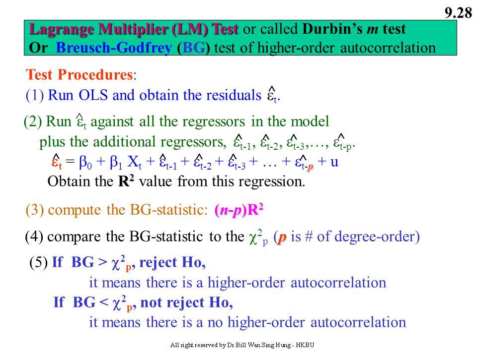 Lagrange Multiplier (LM) Test or called Durbin's m test