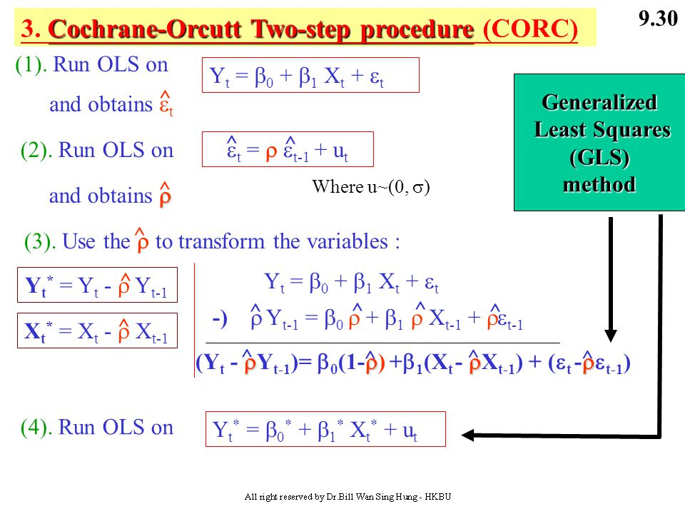 3. Cochrane-Orcutt Two-step procedure (CORC)