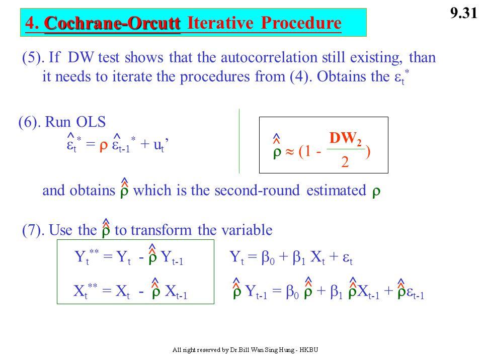 4. Cochrane-Orcutt Iterative Procedure
