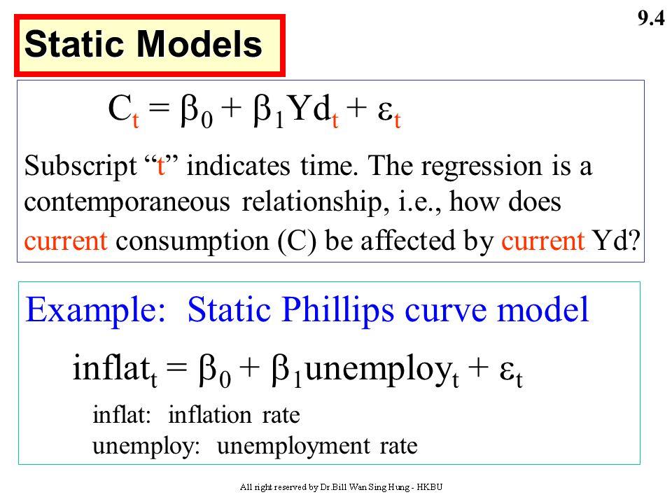 Example: Static Phillips curve model inflatt = 0 + 1unemployt + t