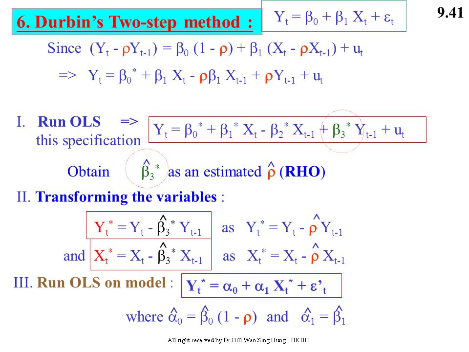 6. Durbin's Two-step method :