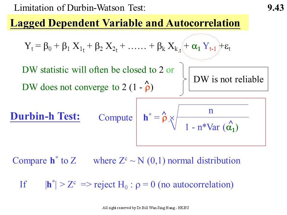 Limitation of Durbin-Watson Test: