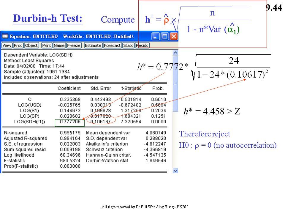 Durbin-h Test: n ^ Compute h* =   1 - n*Var (1) h* = 4.458 > Z