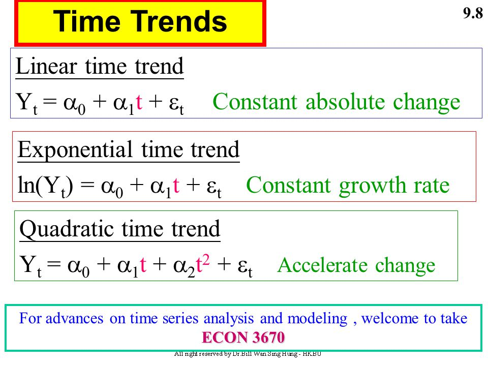 Time Trends Linear time trend