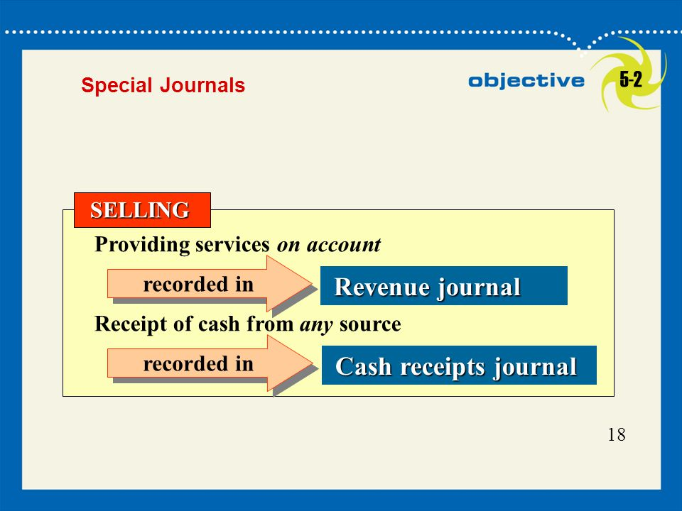 Revenue journal Cash receipts journal 5-2