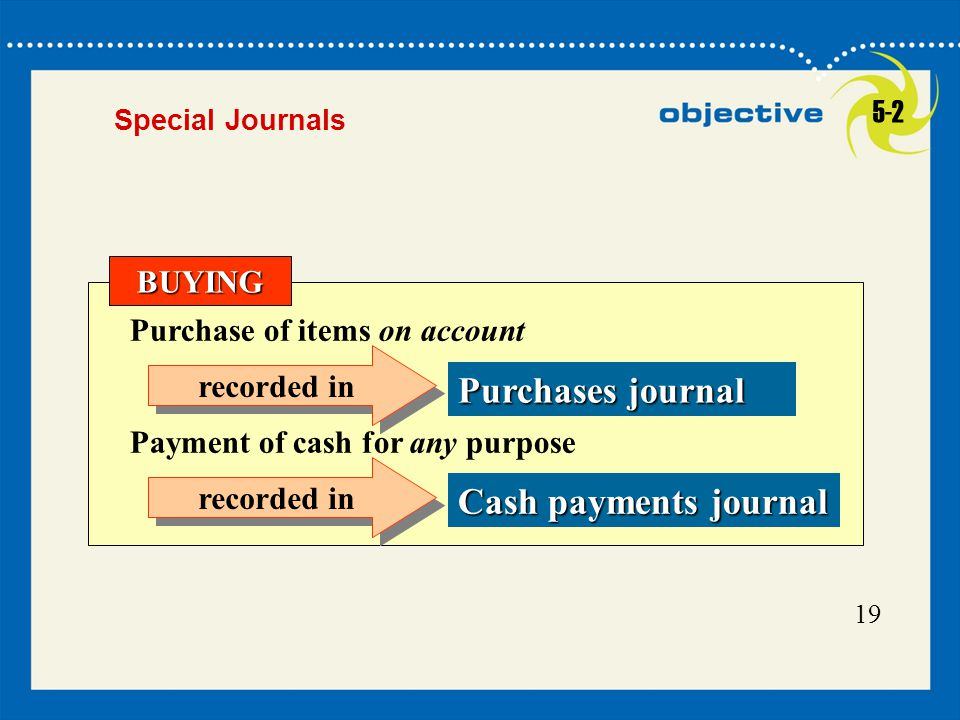 Purchases journal Cash payments journal 5-2 BUYING