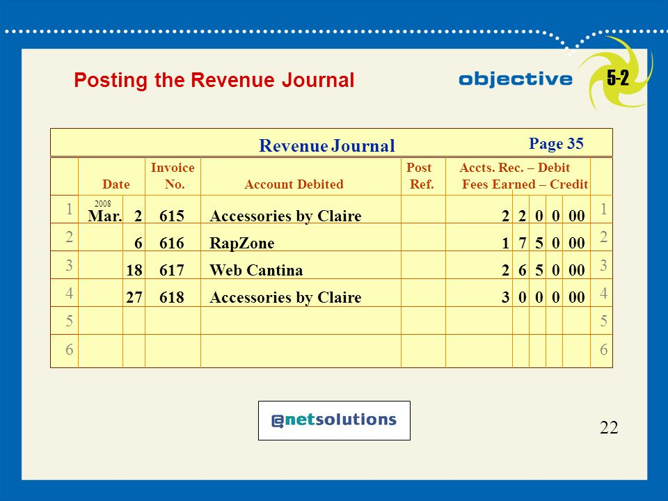 5-2 Posting the Revenue Journal Revenue Journal 22 Page 35 1