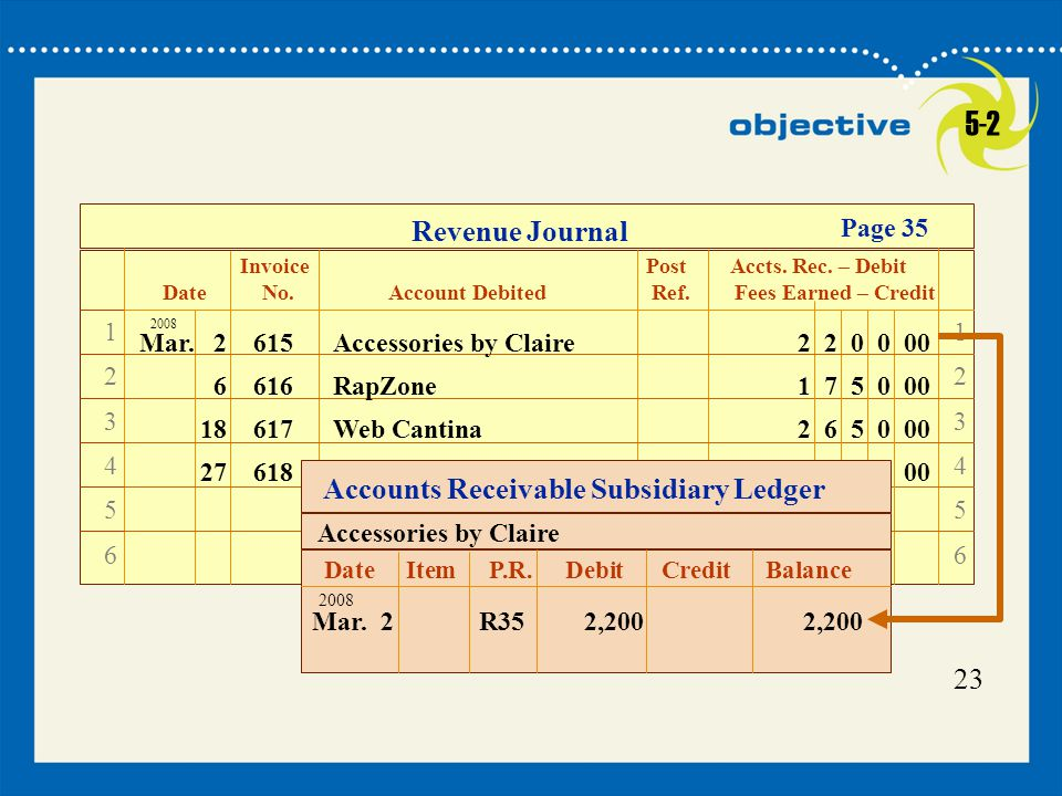5-2 Revenue Journal Accounts Receivable Subsidiary Ledger 23 Page 35 1