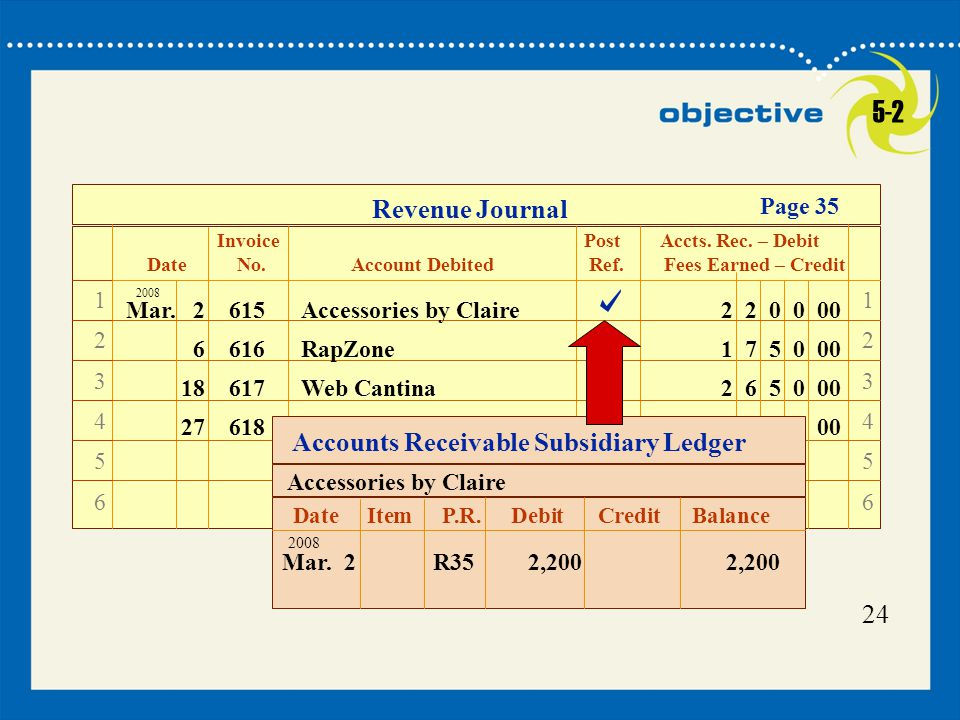 5-2 Revenue Journal Accounts Receivable Subsidiary Ledger 24 Page 35 1