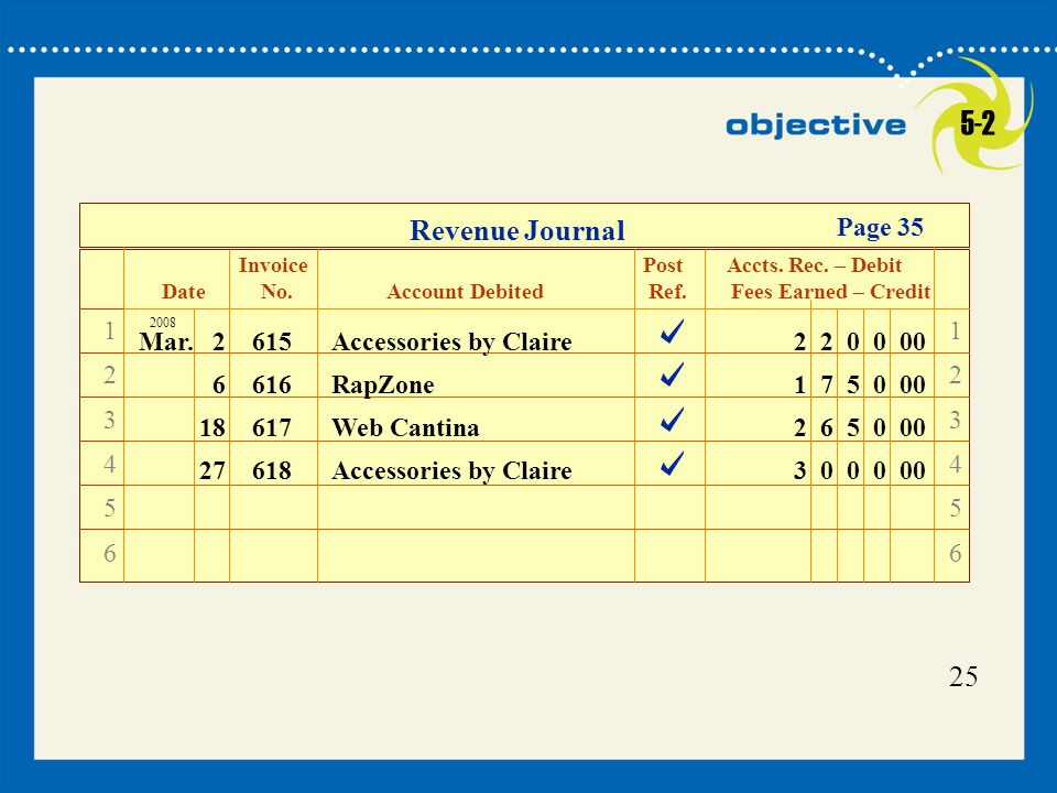 5-2 Revenue Journal. Invoice Post Accts. Rec. – Debit.