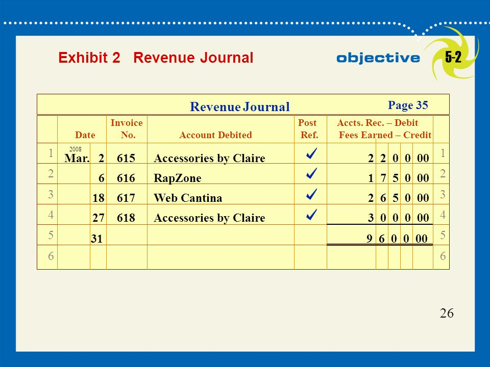 5-2 Exhibit 2 Revenue Journal Revenue Journal 26 Page 35 1