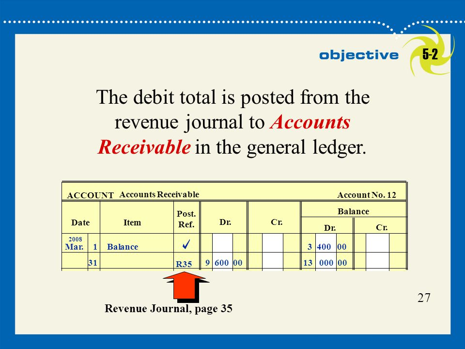 5-2 The debit total is posted from the revenue journal to Accounts Receivable in the general ledger.