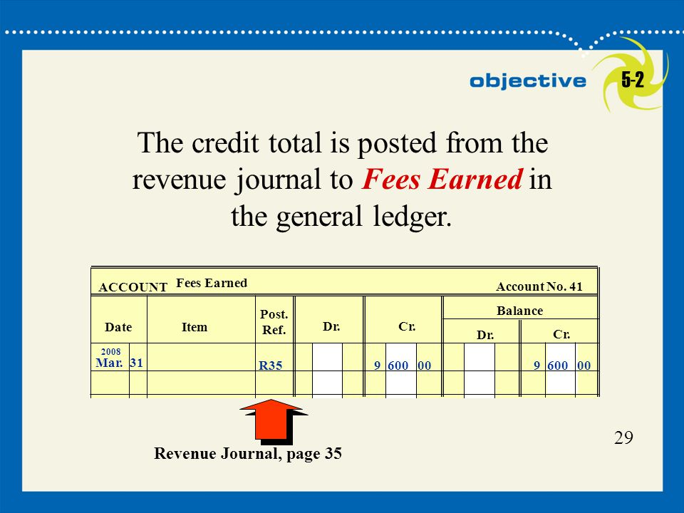5-2 The credit total is posted from the revenue journal to Fees Earned in the general ledger. ACCOUNT.