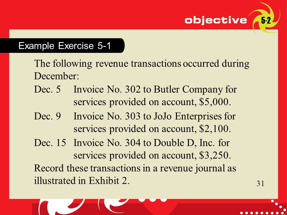 The following revenue transactions occurred during December: