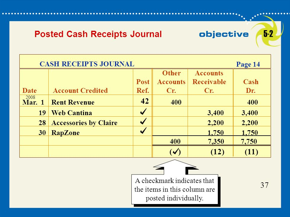 5-2 Posted Cash Receipts Journal 42 ( ) (12) (11) 37