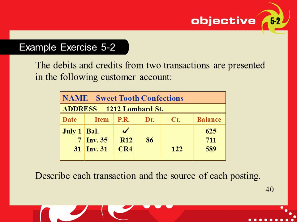 Describe each transaction and the source of each posting.