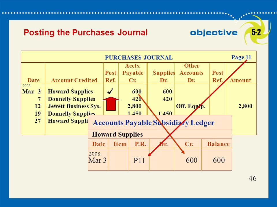 5-2 Posting the Purchases Journal Accounts Payable Subsidiary Ledger