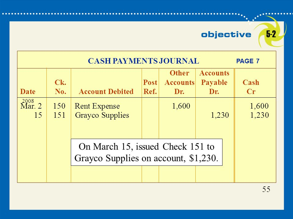 On March 15, issued Check 151 to Grayco Supplies on account, $1,230.