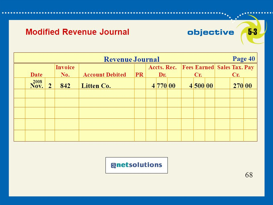 5-3 Modified Revenue Journal Revenue Journal 68 Page 40